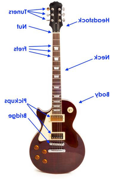 Le bon coin guitare electrique - Satisfait ou Remboursé